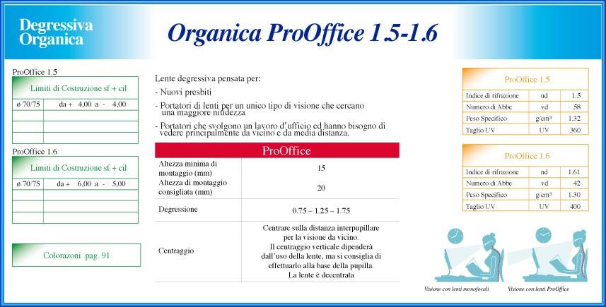cde8dc2f5 Degressiva Organica ProOffice 1.5 - 1.6 - ProOffice - Lenti ...